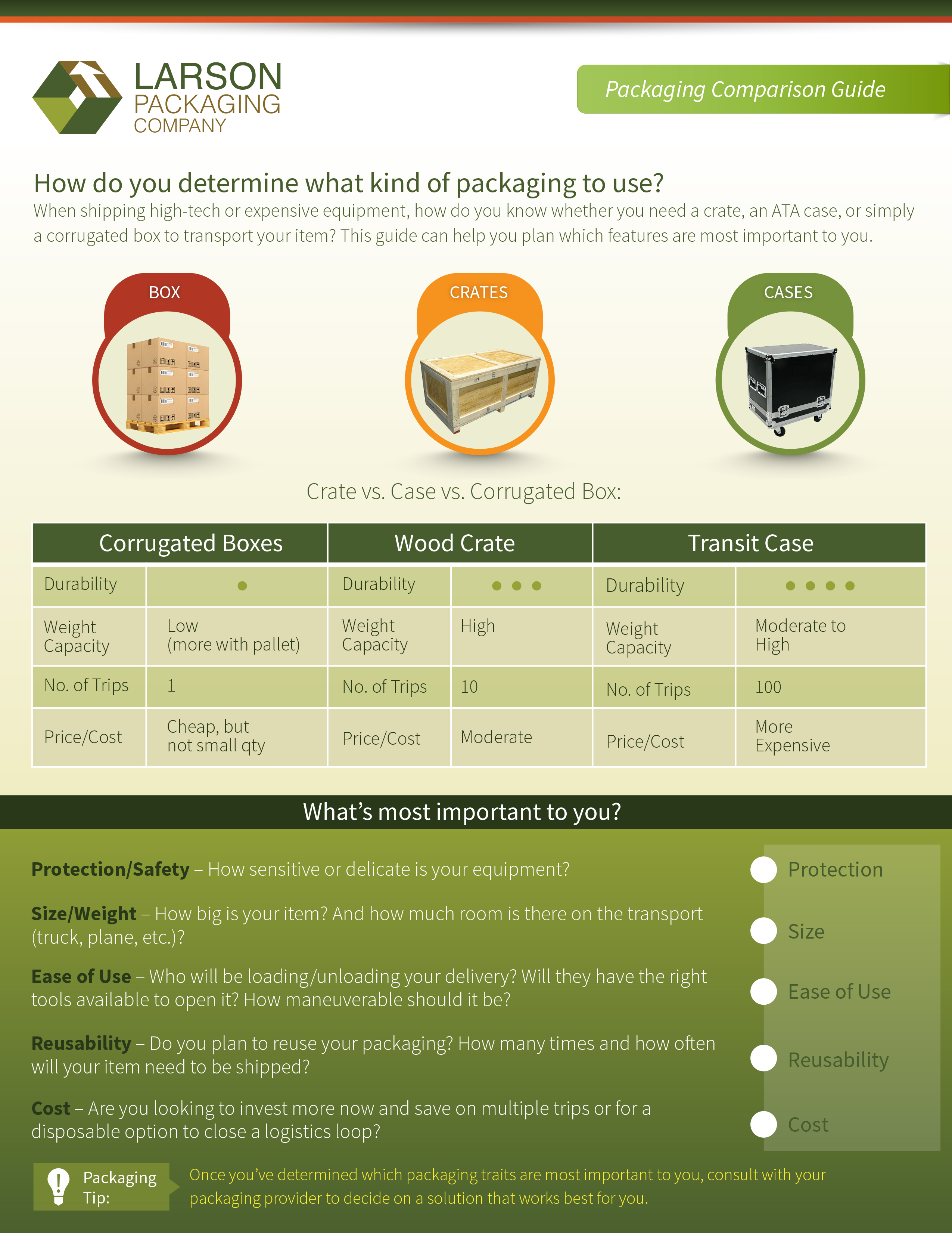 Larson_PackagingComparisonGuide_V1(1)